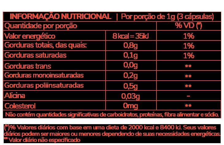 Informação Nutricional - ÓLEO DE ALHO