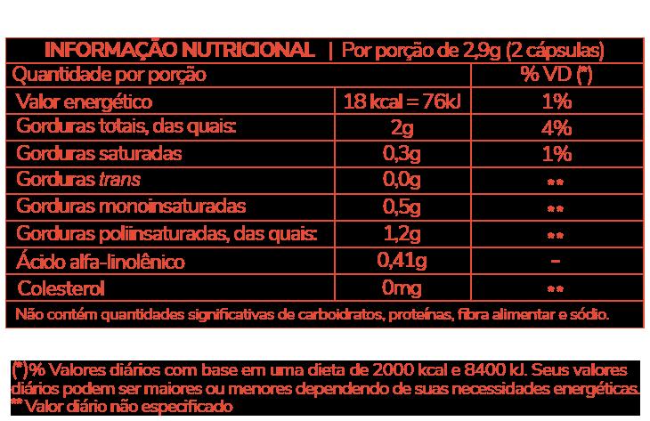 Informação Nutricional - ÓLEO DE BORRAGEM