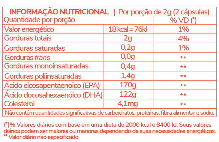 Informação Nutricional - ÔMEGA 3-6-9
