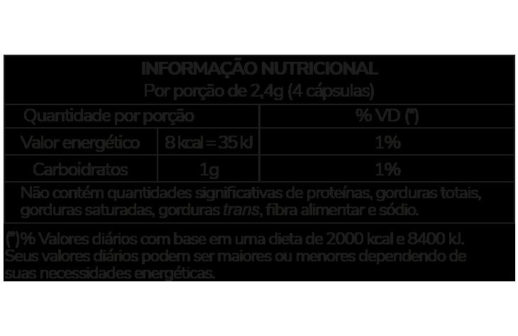Informação Nutricional - GUARANÁ E AÇAÍ