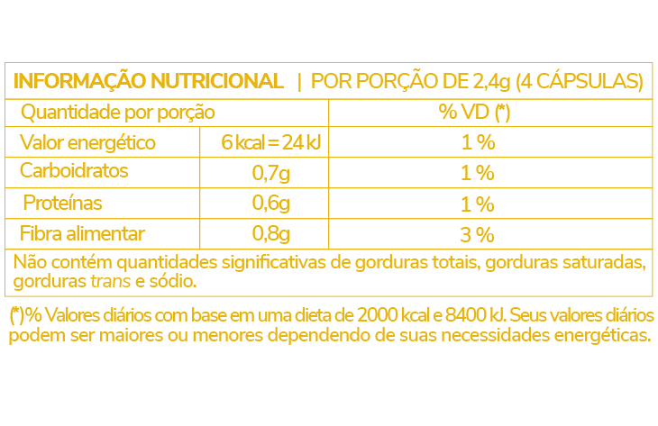 Informação Nutricional - MIX FIBRAS