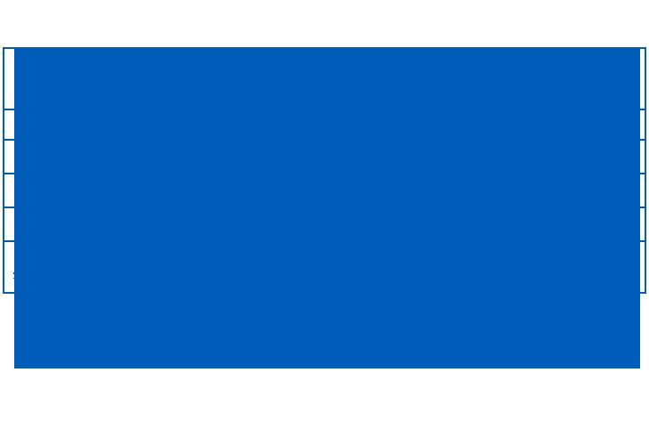 Informação Nutricional - QUITOSANA