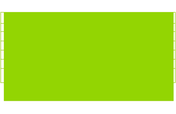 Informação Nutricional - CARTILAGEM DE TUBARÃO, COLÁGENO, CÁLCIO DE OSTRAS E ACEROLA