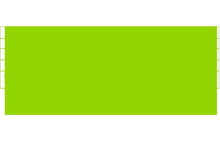 Informação Nutricional - VITAMINA B6