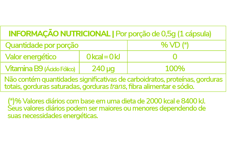 Informação Nutricional - VITAMINA B9