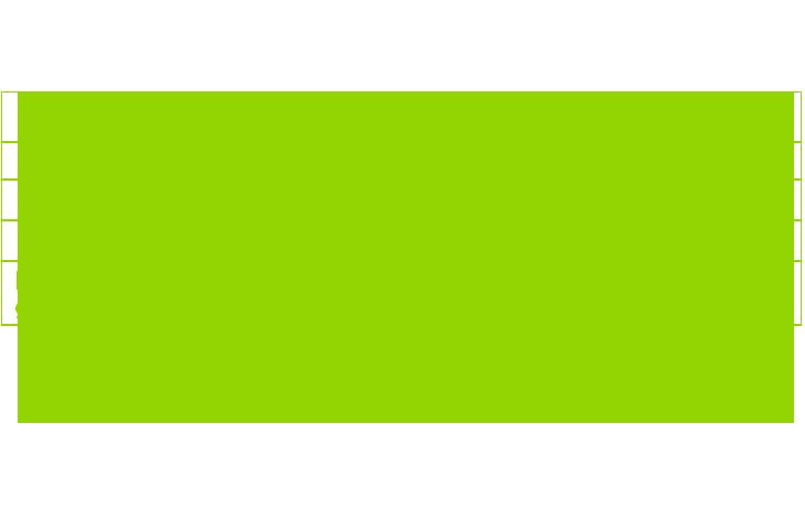 Informação Nutricional - VITAMINA K2